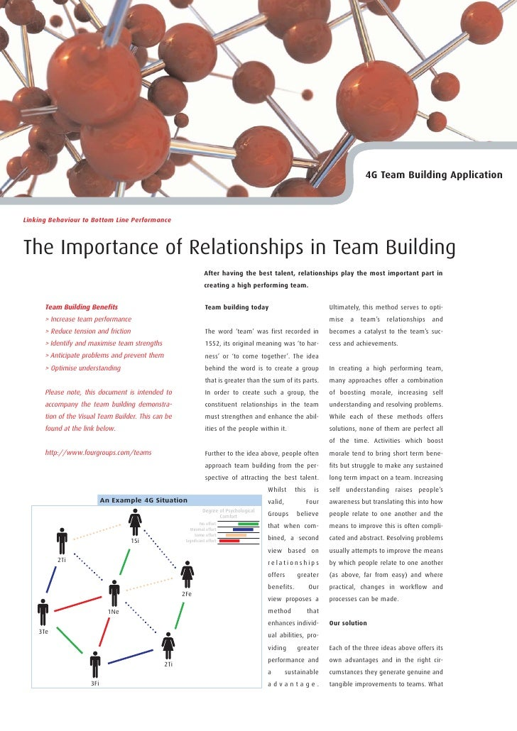 4G Team Building Application    Linking Behaviour to Bottom Line Performance    The Importance of Relationships in Team Bu...