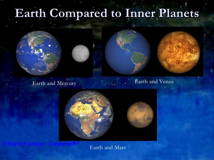 Inner Planets with Names - Pics about space
