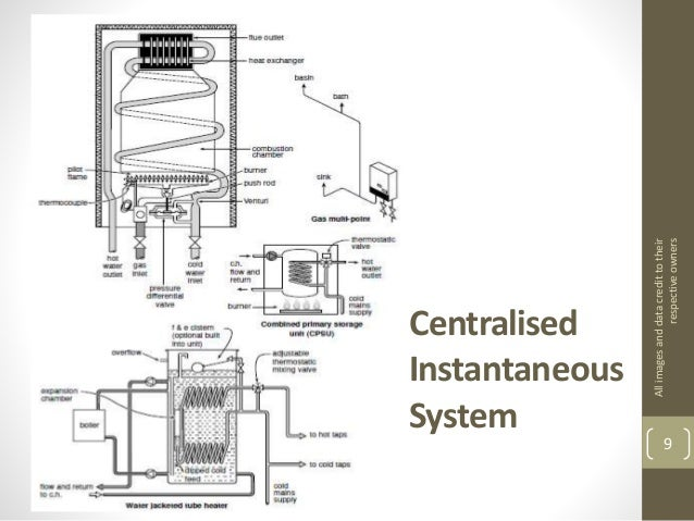 wiring diagram for boiler system with The Installation Of Hot Water Supply For Hotel on The Installation Of Hot Water Supply For Hotel besides Grant Geo360 Weather  pensator likewise Pipe Stat On Rayburn Setup in addition 3549757 in addition Electric Heaters Diagram.