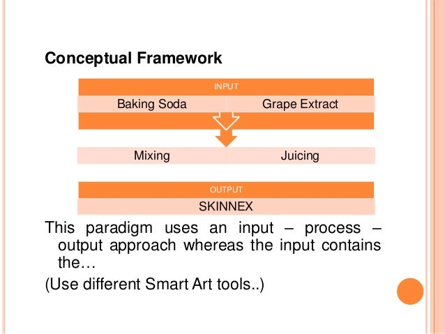 theoretical and conceptual framework for convenience store Food choice: a conceptual model of the process convenience, social relationships and provides a theoretical framework for research and practice in nutrition.