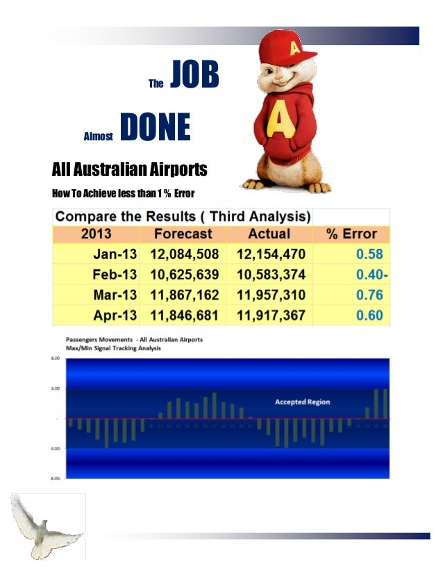 The JOB Almost DONE All Australian Airports How To Achieve less than 1 % Error
