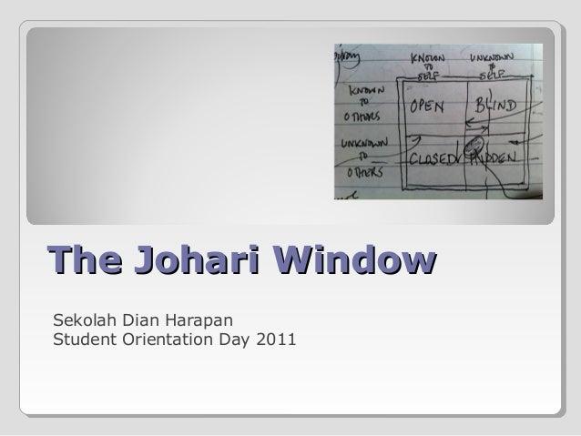 The Johari Window Sekolah Dian Harapan Student Orientation Day 2011