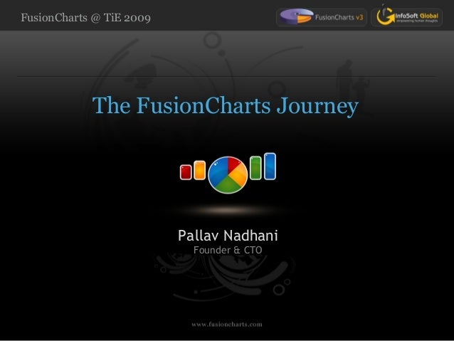 The FusionCharts Journey