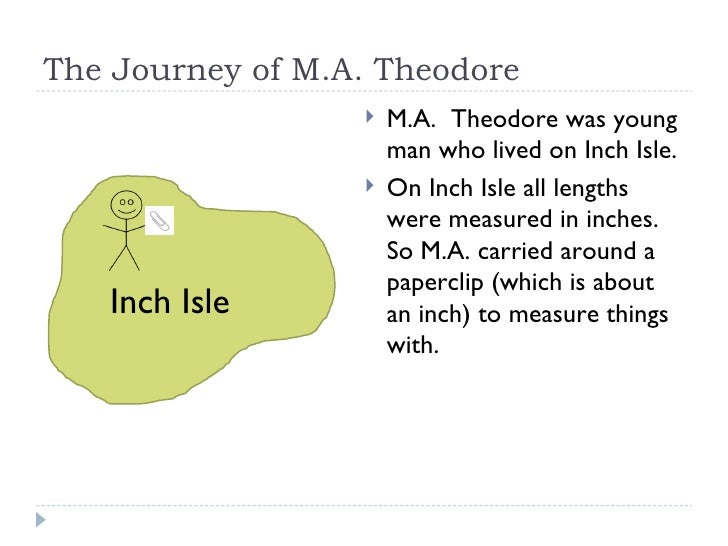 The Journey of M.A. Theodore M.A.  Theodore was young man who lived on Inch Isle.  On Inch Isle all lengths were measured ...