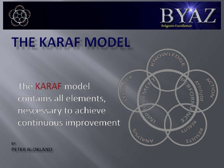 THE karaf modelBYPeter Blokland<br />The KARAF model <br />contains all elements,<br />nescessary to achieve<br />continuo...