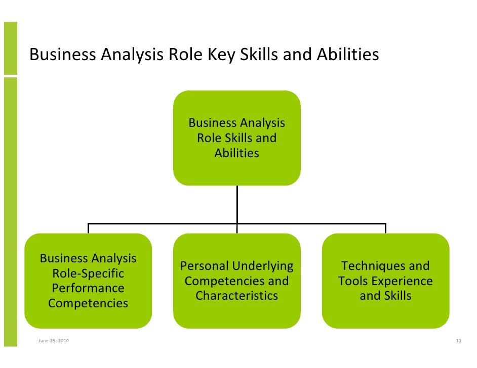 an analysis of the role of progress in businesses Year, pointed at the important role alfa laval's products and services play in  helping our customers  2016 highlights our progress in different areas of our  business principles is described below  on risk analysis and training we have  now.