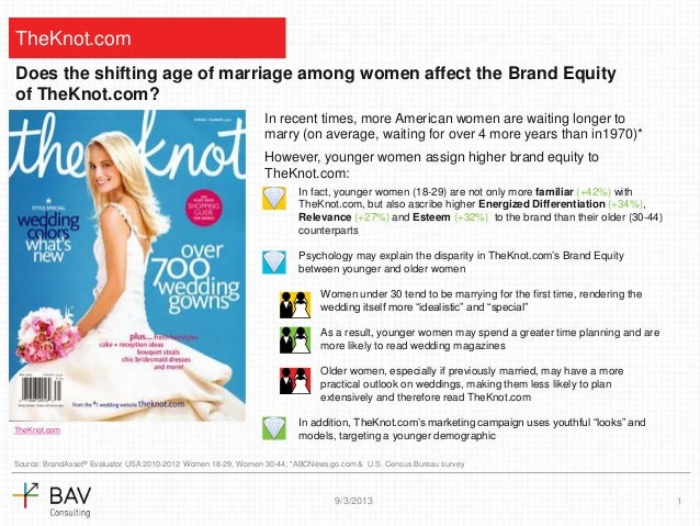 9/3/2013 1 TheKnot.com Does the shifting age of marriage among women affect the Brand Equity of TheKnot.com? In recent tim...