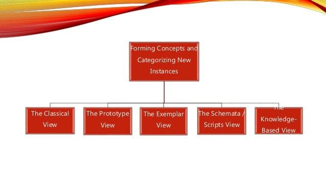Bases for categorizing organizations?
