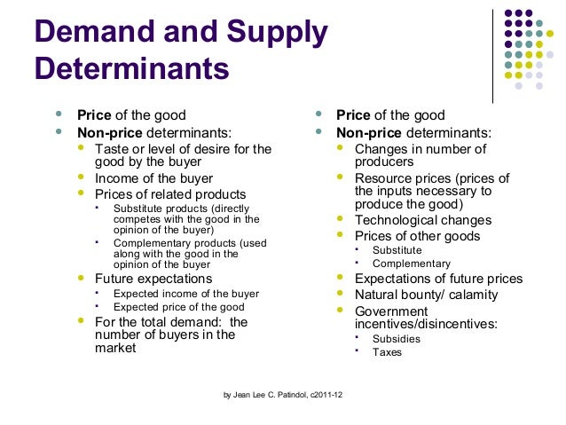 Non price determinants of supply