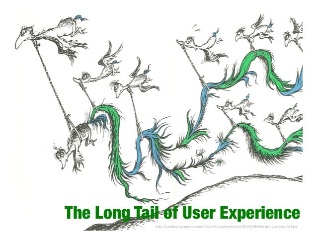 "The Long Tail of User Experience            h""p://sandbox.yoyogames.com/extras/image/name/san2/359/380359/original/gertrud..."
