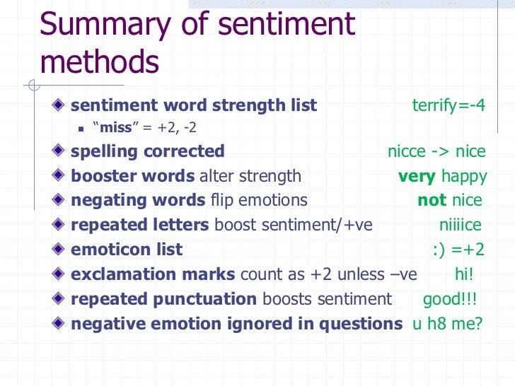 Word Strength Word Strength List