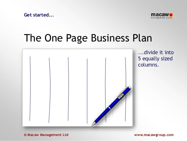2 page business plan