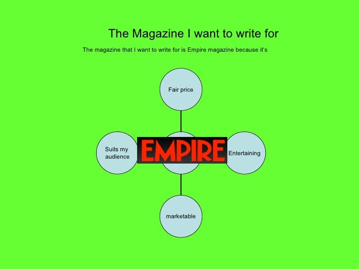The Magazine I want to write for The magazine that I want to write for is Empire magazine because it's Suits my  audience ...