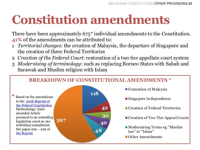 malaysian constitution Malaysia the constitution protects freedom of religion however, portions of the constitution as well as other laws and policies placed some restrictions on.