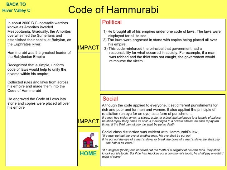 the laws of hammurabi and moses essay