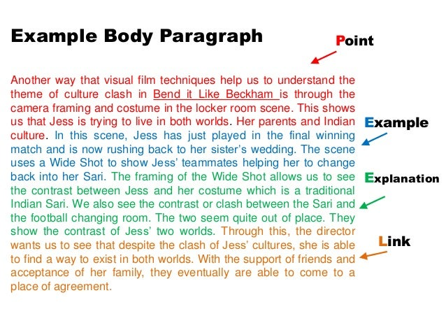 essay on bend it like beckham Instructions for students on writing their essay for bend it like beckham around theme.