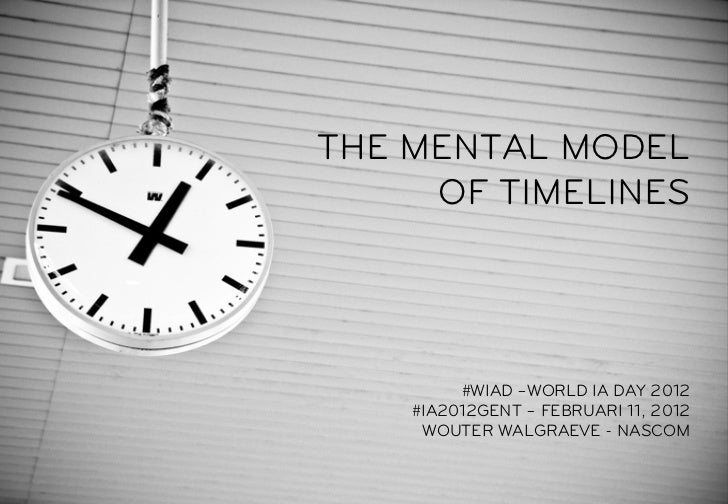 THE MENTAL MODEL     OF TIMELINES         #WIAD –WORLD IA DAY 2012    #IA2012GENT – FEBRUARI 11, 2012     WOUTER WALGRAEVE...