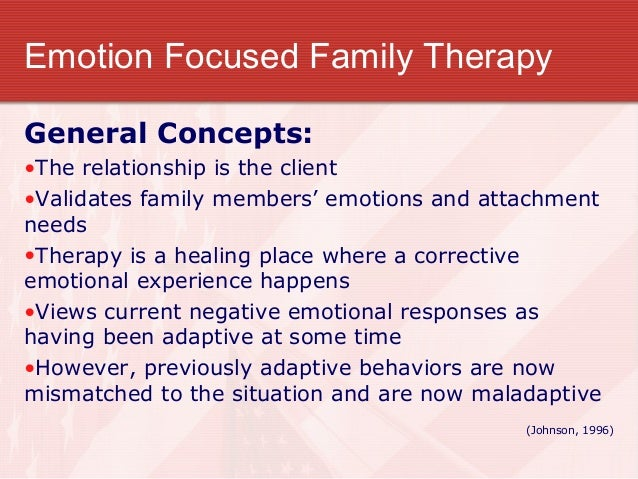 Solution-Focused Family Therapy
