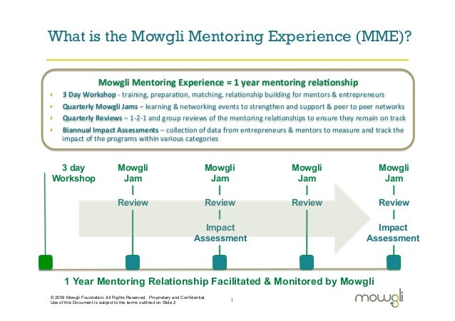 What is the Mowgli Mentoring Experience (MME)?                       Mowgli	  Mentoring	  Experience	  =	  1	  year	  ment...