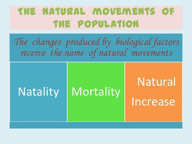 The natural movements of       the populationThe changes produced by biological factors receive the name of natural moveme...