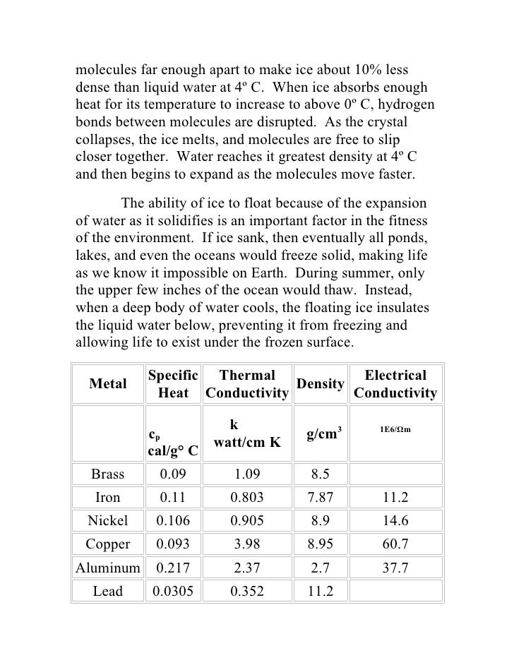 heat of solidification lab writeup View notes - lab #3 writeup from me 324 at iowa state me 335 lab #3: pitot tube by: kyle zibrowski tuesday, 3:10 pm-5:00 pm, section #5 group members: february 8th.
