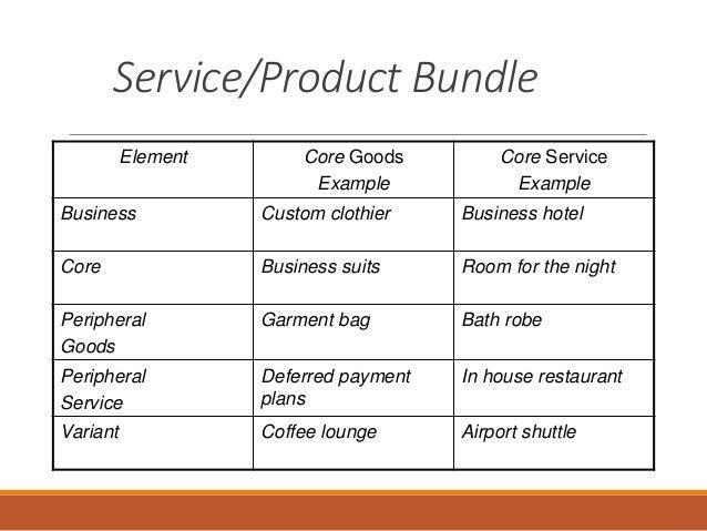 Expediting service business plan bundle