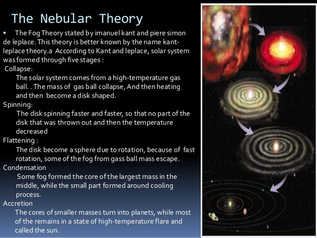 Nebular theory summary