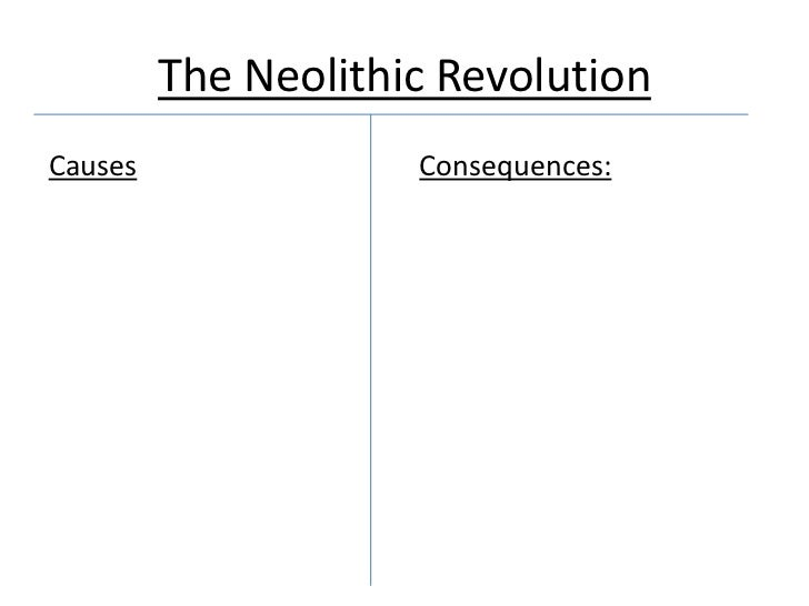 The neolithic revolution t chart[1]