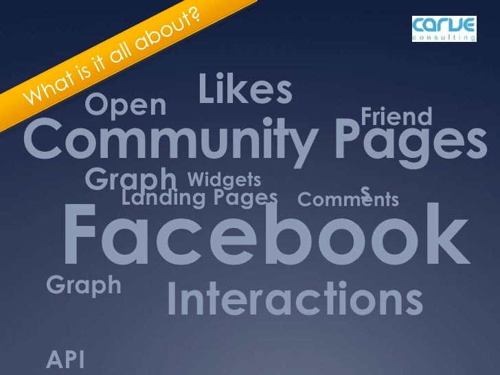 What is it all about?<br />Likes<br />Open Graph<br />Friends<br />Community Pages<br />Widgets<br />Landing Pages<br />Co...