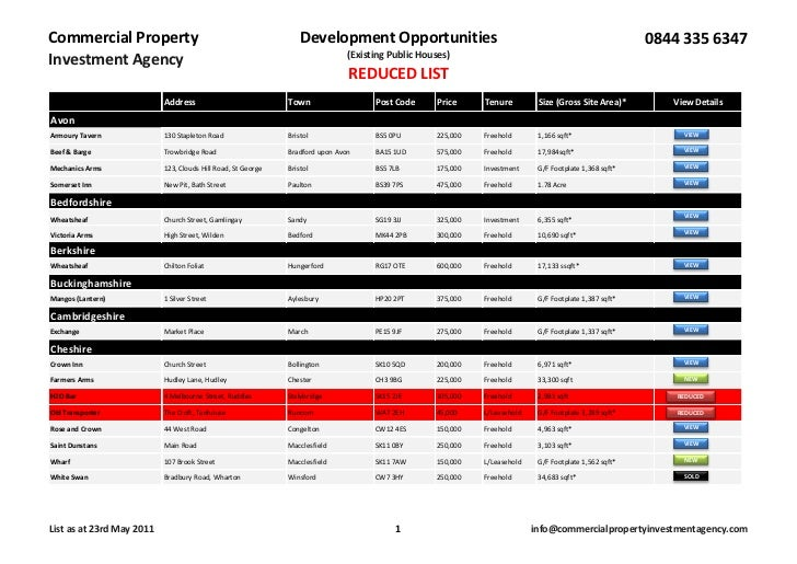 Commercial Property                                               Development Opportunities                               ...