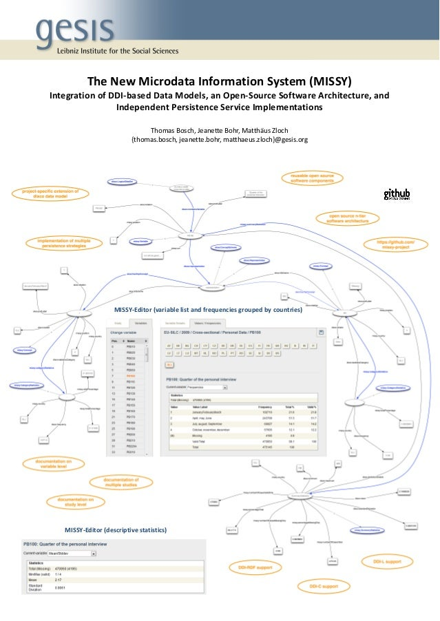 The New Microdata Information System (MISSY) Integration of DDI-based Data Models, an Open-Source Software Architecture, a...