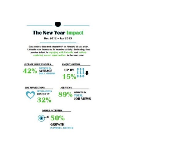 The new year impact