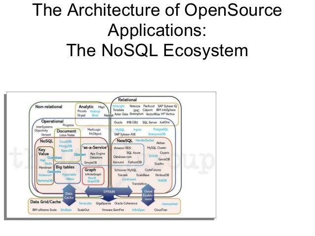 The Architecture of OpenSource         Applications:    The NoSQL Ecosystem         아꿈사 박종석