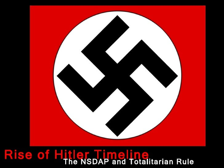 The NSDAP and Totalitarian Rule Rise of Hitler Timeline