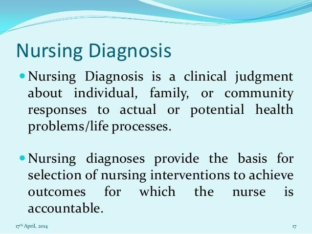 Nursing Application Essay Topics