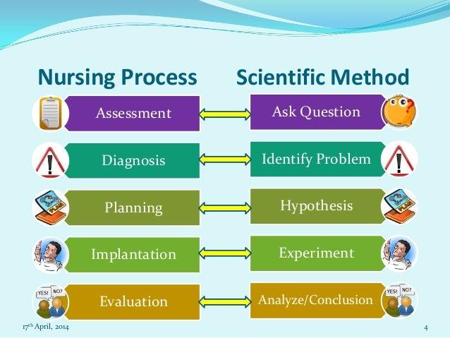 Nursing Process Examples