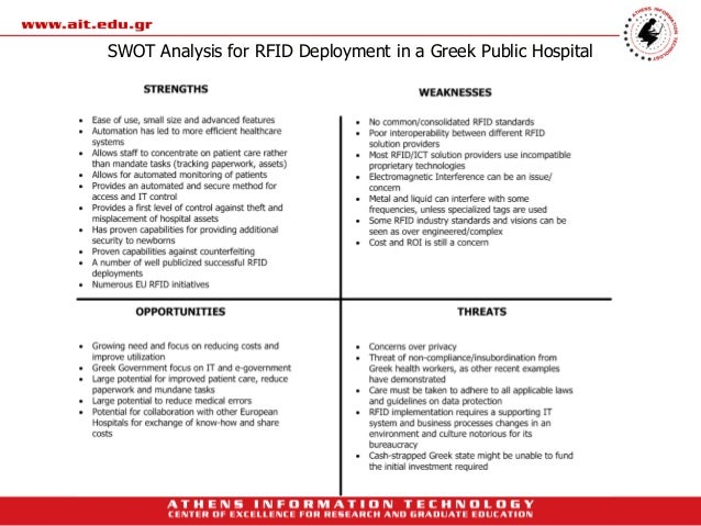 thesis about swot Liu yang thesis - download as pdf file (pdf), text file (txt) or read online.