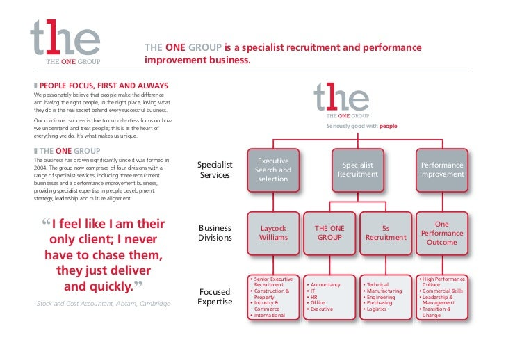 THE ONE GROUP is a specialist recruitment and performance                                                improvement busin...