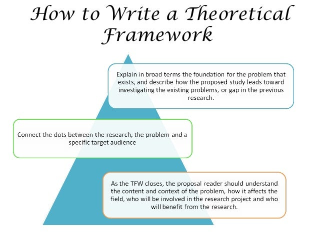 Example Of Theoretical Framework In Thesis Aguide To