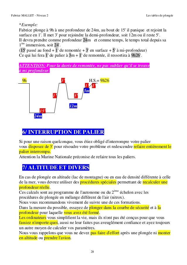 théorie du niveau 3 : Bar du plongeur