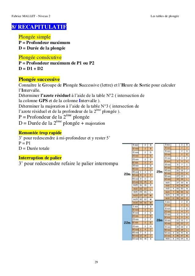 FFESSM > Plongee sous marine > Niveau 4 > Annales d'examen théorique N4