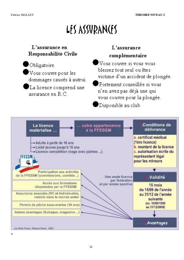 Examen Théorie Niveau 4 2015