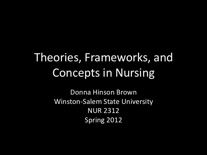 Theories, Frameworks, and   Concepts in Nursing       Donna Hinson Brown   Winston-Salem State University             NUR ...