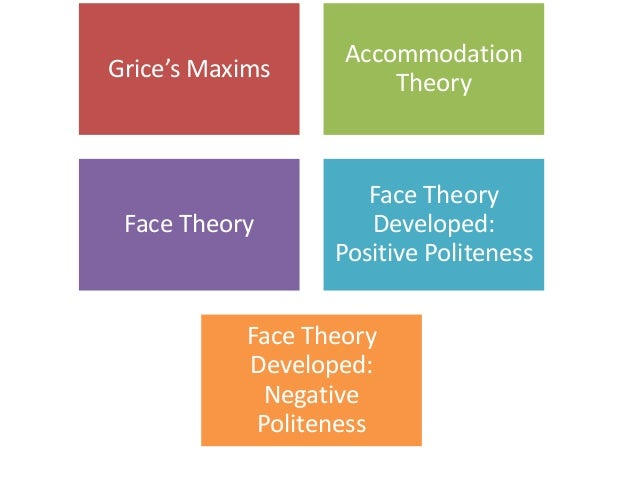 Grice's Maxims  Accommodation Theory  Face Theory  Face Theory Developed: Positive Politeness  Face Theory Developed: Nega...