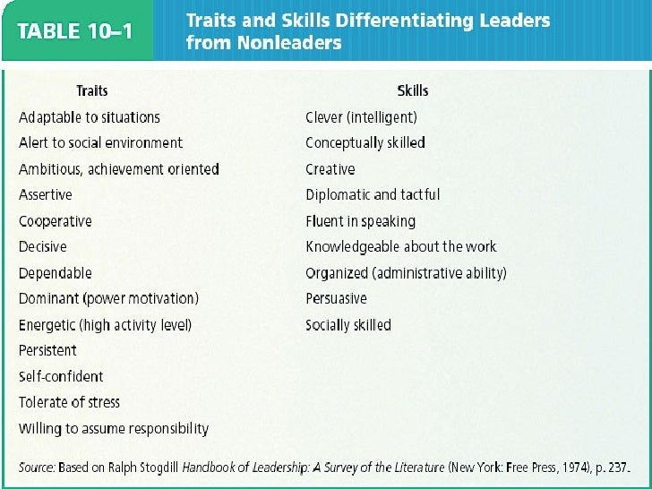 the relationship between managerial leadership behaviors The relationship between  is important for analyzing the employees' capabilities and their behaviors  studied the relationship between managerial.