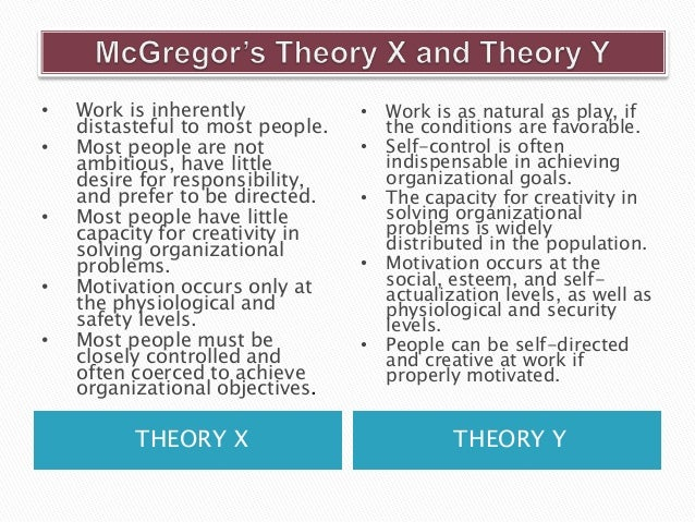 mcgregor theory x Unit 5 video on mcgregor's theory x & y, managers perceptions of employee motivations-- created using powtoon -- free sign up at.