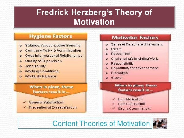 motivational theories and factors essay This study was focused on the influence of motivation on herzberg's two-factor's theory motivation essay are one of the best source to.