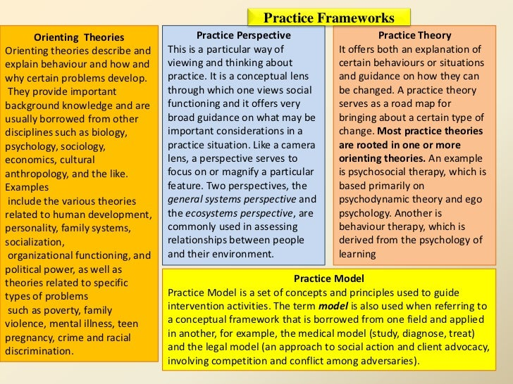 essays on social work practice