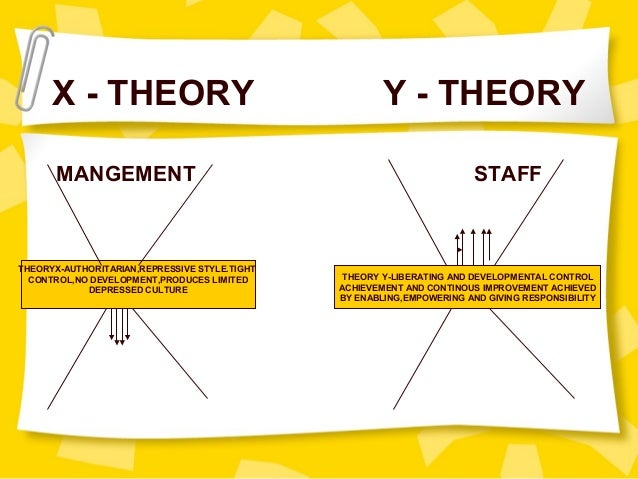 theory x y essay Alignment of aims, purpose and values between staff, teams and organization is  the most fundamental aspect of motivation the better the alignment and.