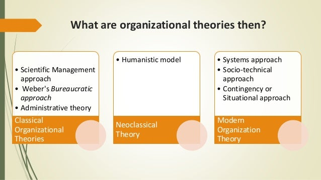classical organisational theory Classical management theory is sometimes called scientific management, an  approach pioneered by frederick winslow taylor (in fact, the approach is.